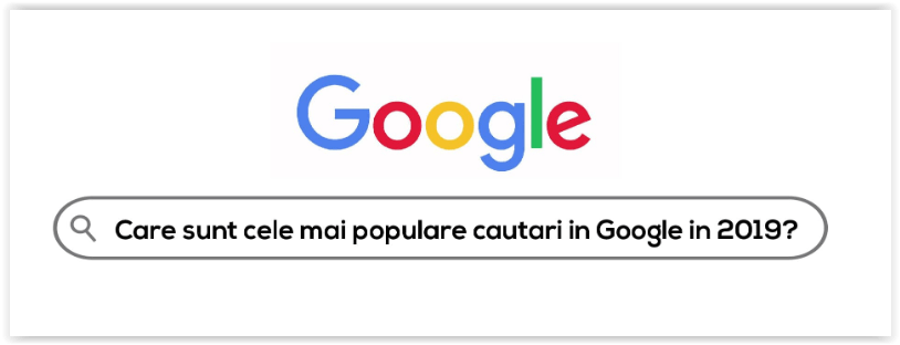 ce s-a cautat pe Google in 2019 Romania