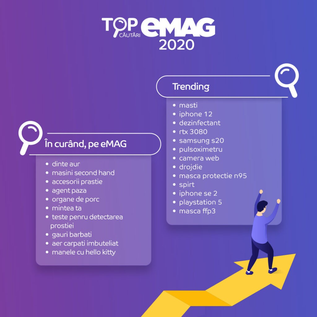 Cele mai cautate cuvinte pe eMAG in anul 2020