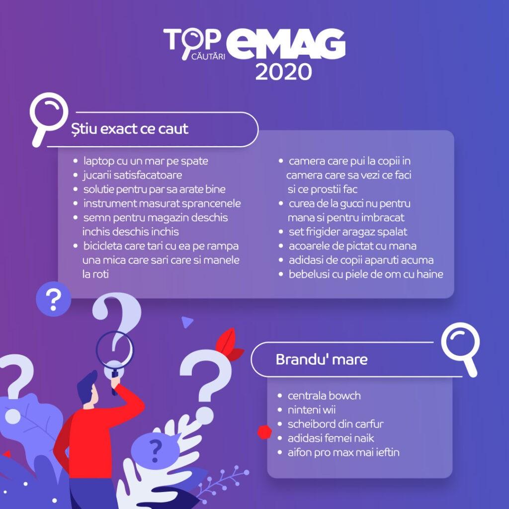 Ce au cautat romanii pe eMAG in 2020?