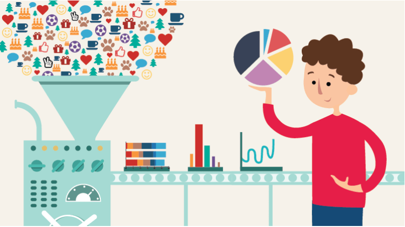 datele din social media utilizate in afaceri